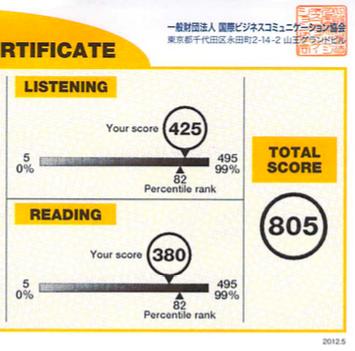 英語を日本国内・独学1年でTOEIC500点台から800点超まで上げた私がやった学習内容|私の英語習得の歩み(3)