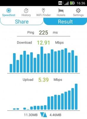 カンボジアSmartSIM速度(カンポットで計測)