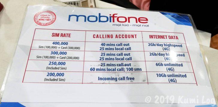 タンソンニャット国際空港のmobifoneプラン表