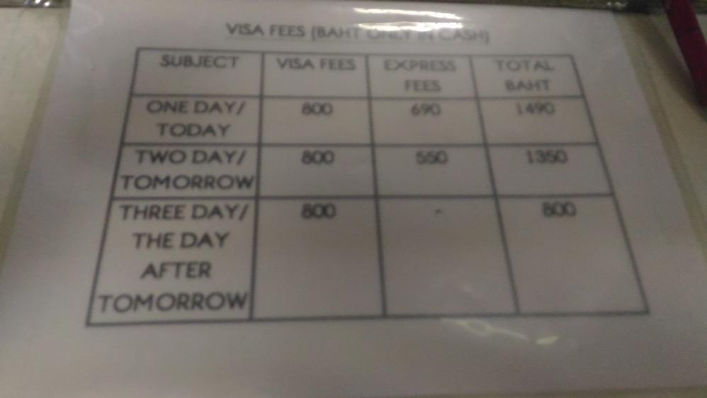 ミャンマービザ料金表