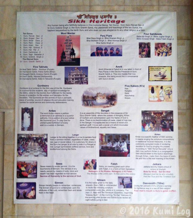 バンコク・シーク教寺院の説明書き