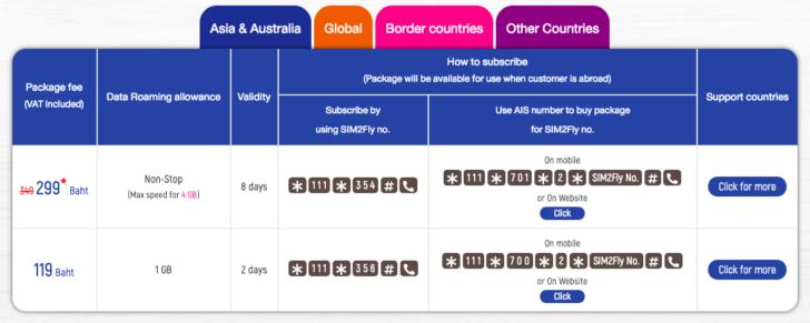 SIM2Fly Asia & Australiaプラン