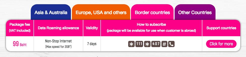 AIS SIM2Fly Border Countriesプラン
