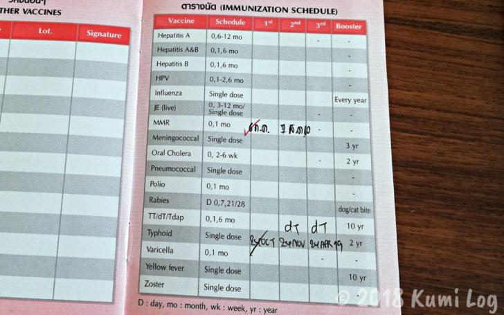 スネークファーム予防接種スケジュール