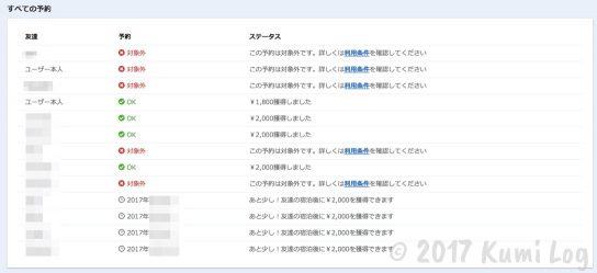 Booking.com紹介特典画面