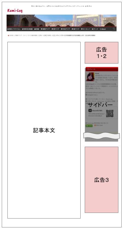 広告位置の例