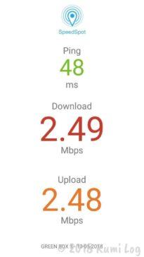 Green Boxのインターネットスピード