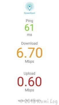 My Box Hostelのインターネット速度計測結果
