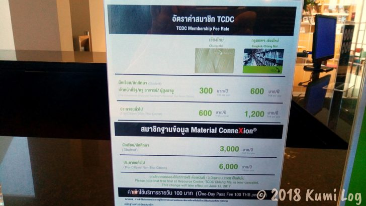 TCDC ChiangMai の値段