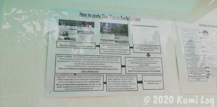 KLタイ大使館にあったビザ申込方法の説明