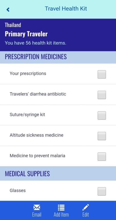 CDC TravWellのTravel Health Kit
